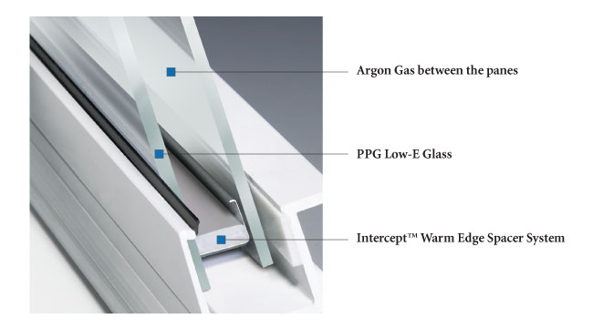 Freedom maxx low e hp suburban construction for Argon gas windows